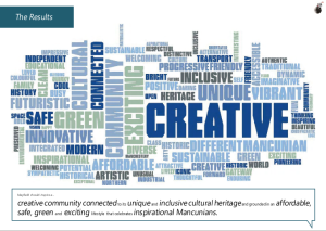Mayfield Report word cloud