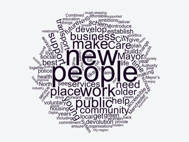 Burnham policy wordcloud