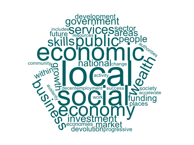 CLES policy wordcloud